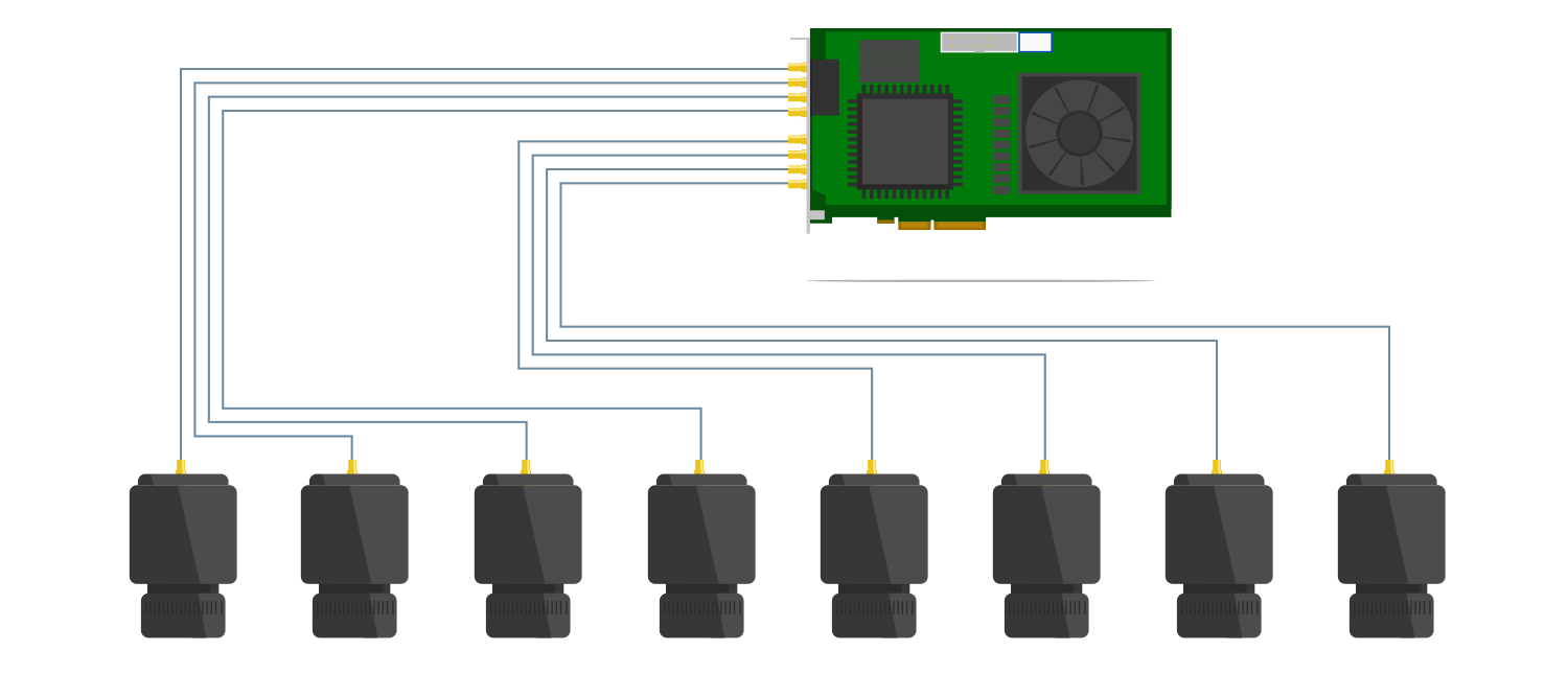 Connect up to 8 cameras to a single Coaxlink card
