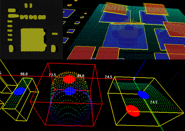 2D and 3D graphical display of the results